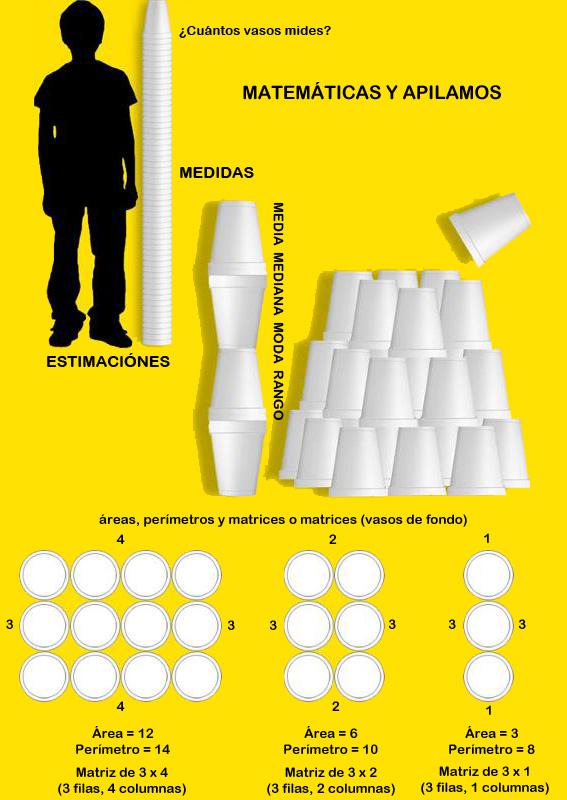 vasos y matemáticas