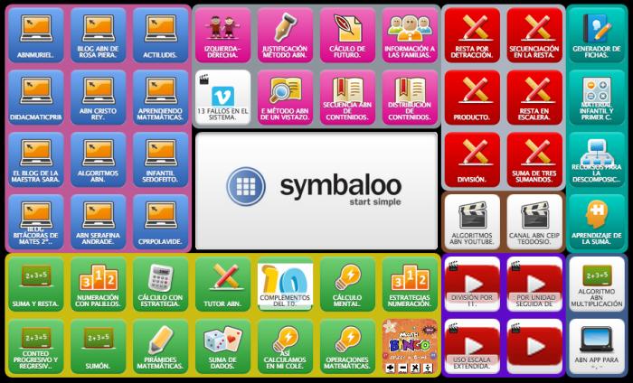 SYMBALOO 1