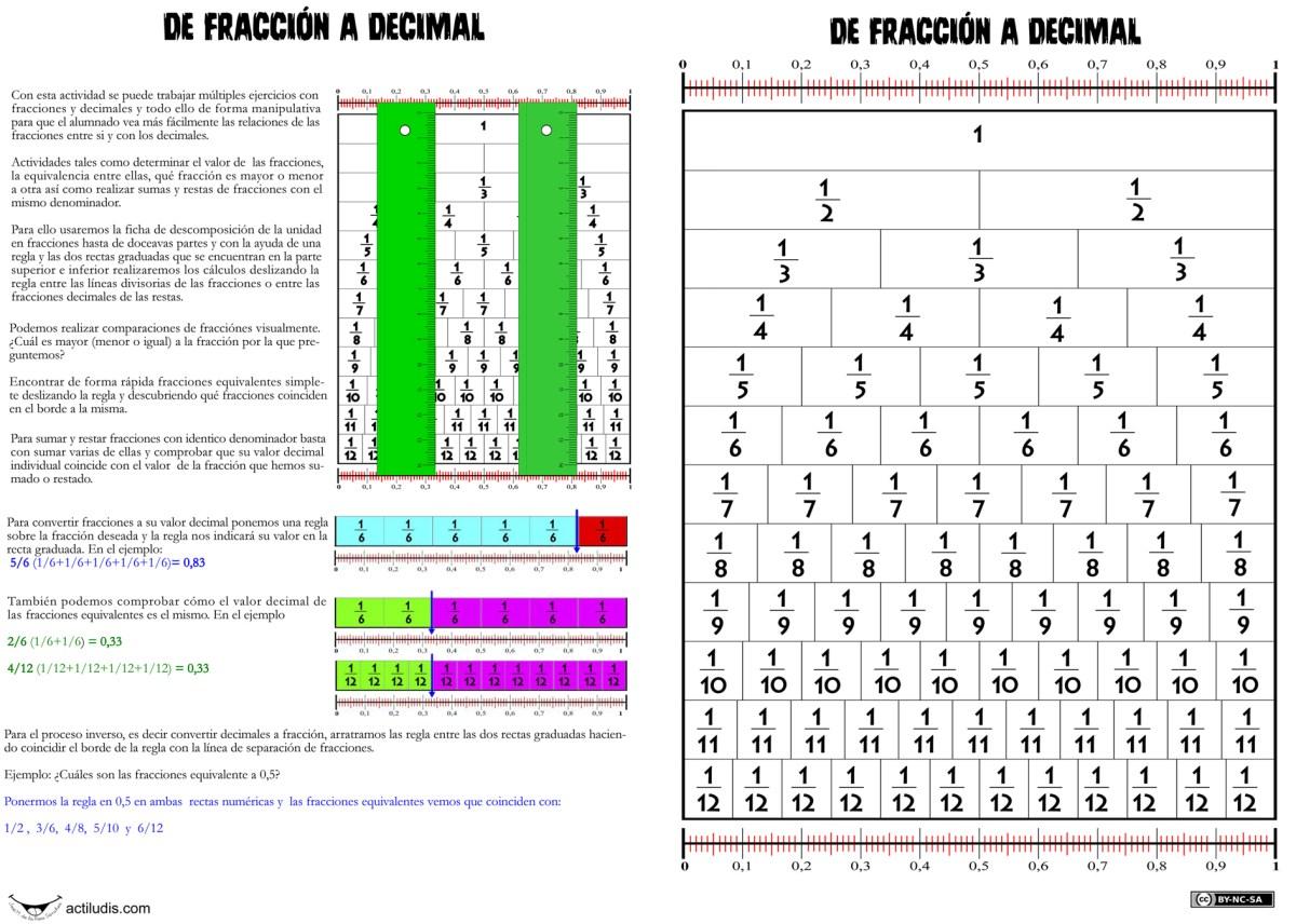 De fracción a valor decimal y viceversa - Actiludis