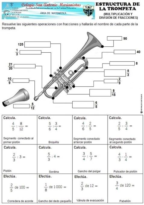 Trompeta - multiplicacion division fracciones