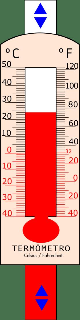 Termómetro celsius-fharenhait