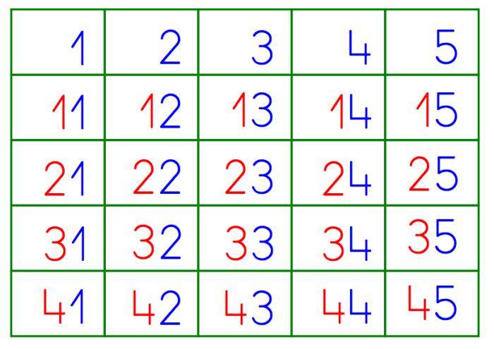 tabla-del-100-desde-el-1