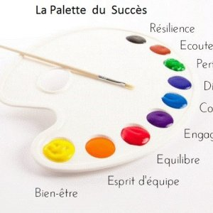 Atelier-Coaching Individuel