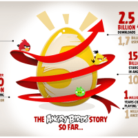 AngryBirds5pic2
