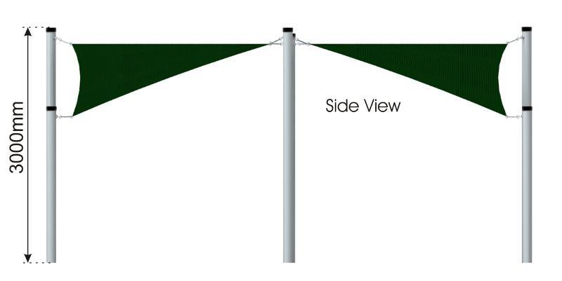 Double Sail Shade side view