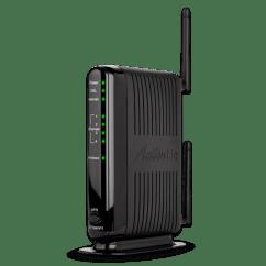 Vdsl2 Wiring Diagram Mitsubishi Triton Ecu Modem Router C1900a For Centurylink Actiontec Com Dsl Wireless Gt784wn