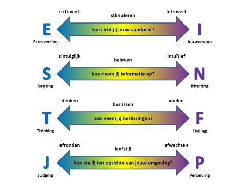 actiontype-lenzen
