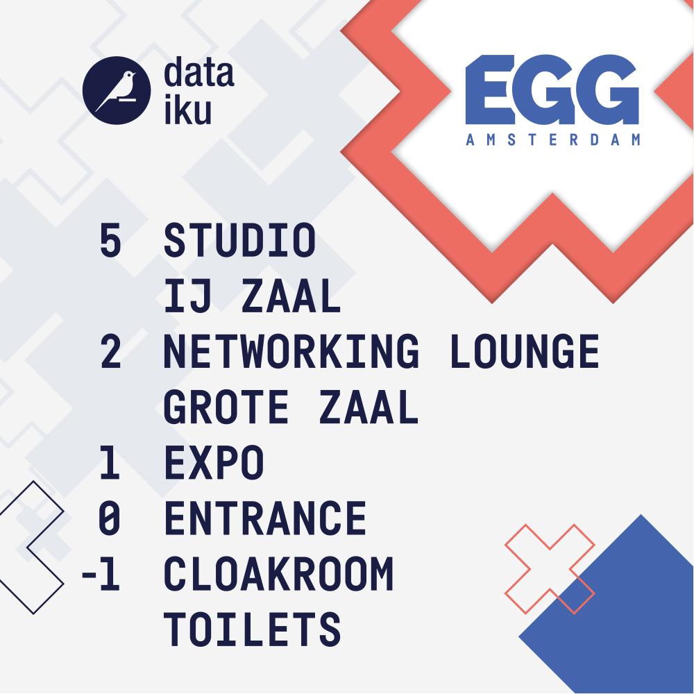 Dit is een afbeelding van het liftbordje voor EGG Amsterdam 2019 #EGGAMS2019 dat in Pakhuis de Zwijger werd gehouden. Op een witte ondergrond lezen we in donkerblauwe letters de etages van Pakhuis de Zwijger. De stijl van EGG Amsterdam bestaande uit drie witte, roze en blauwe kruizen is volledig ontwikkeld door Activates merkversterkend reclamebureau uit Sassenheim in opdracht van Dataiku en Karin Heppener van Heppener makes it happen!