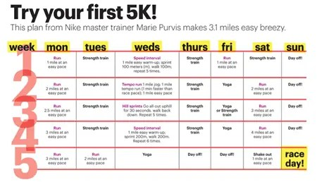 5k Workout Plan 4 Weeks EOUA Blog