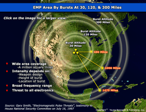 EMP-blast-effects-image