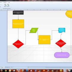 Visio 2010 Uml Diagram Software Preschool Classroom Case Tools Microsoft Free Programs Utilities And