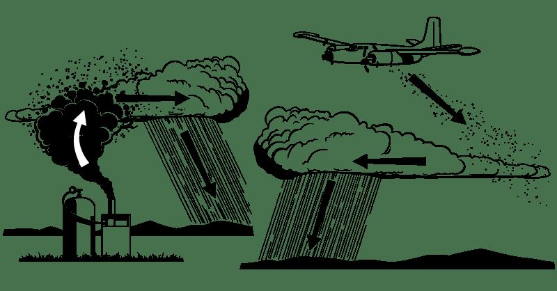 WIKI+-+Cloud+Seeding.jpg