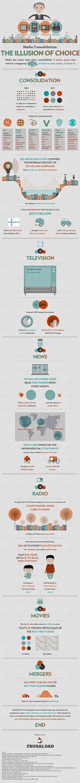 media-infographic-6-Companies