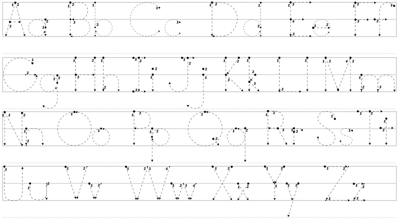 Worksheet Writing Alphabet