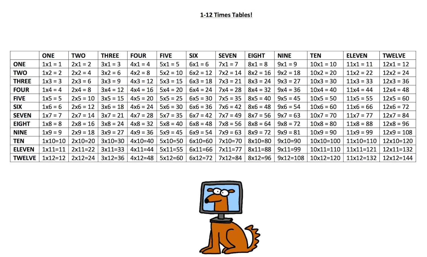 Times Table Shets Printable
