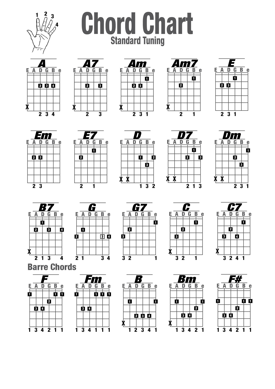 blank mandolin fretboard diagram reading volkswagen wiring diagrams guitar cjords charts printable | activity shelter