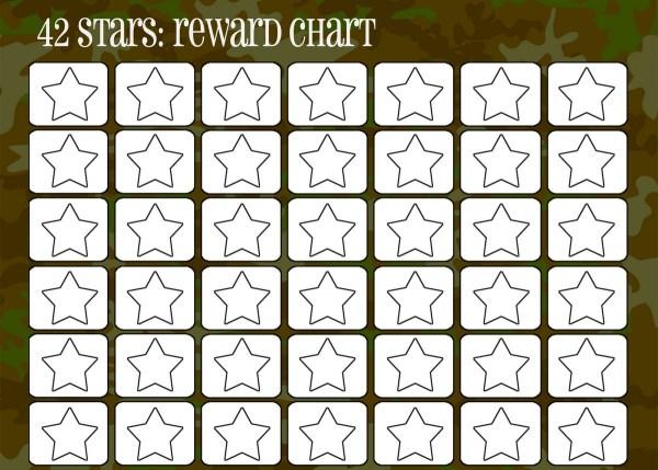 Printable Reward Charts for Kids Activity Shelter