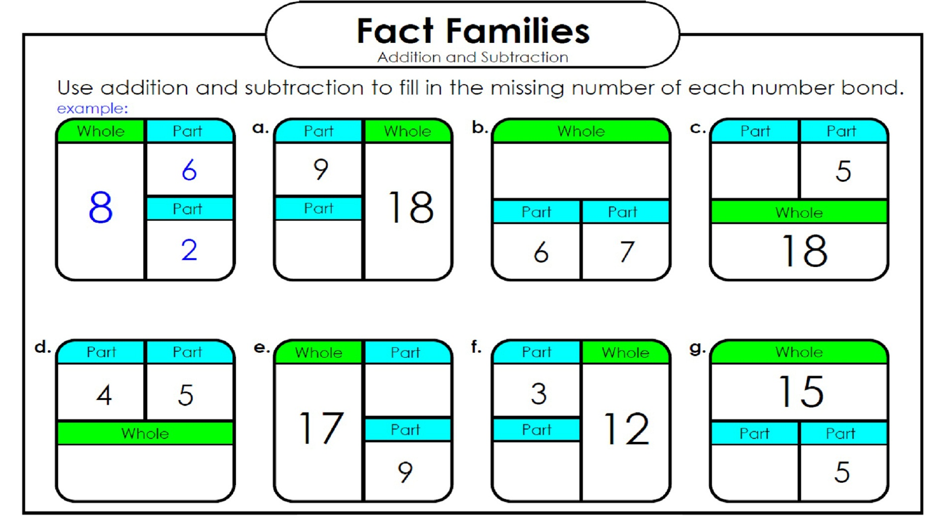 Math Family Facts Worksheets