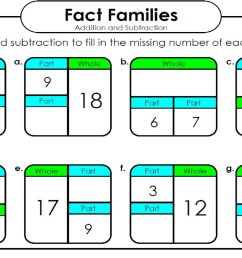 Math Worksheets Fact Families   Activity Shelter [ 1000 x 1777 Pixel ]