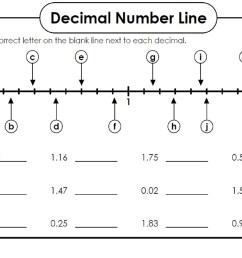 Fun Decimal Worksheets   Activity Shelter [ 1000 x 1777 Pixel ]
