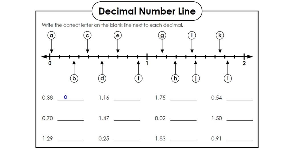 medium resolution of Fun Decimal Worksheets   Activity Shelter