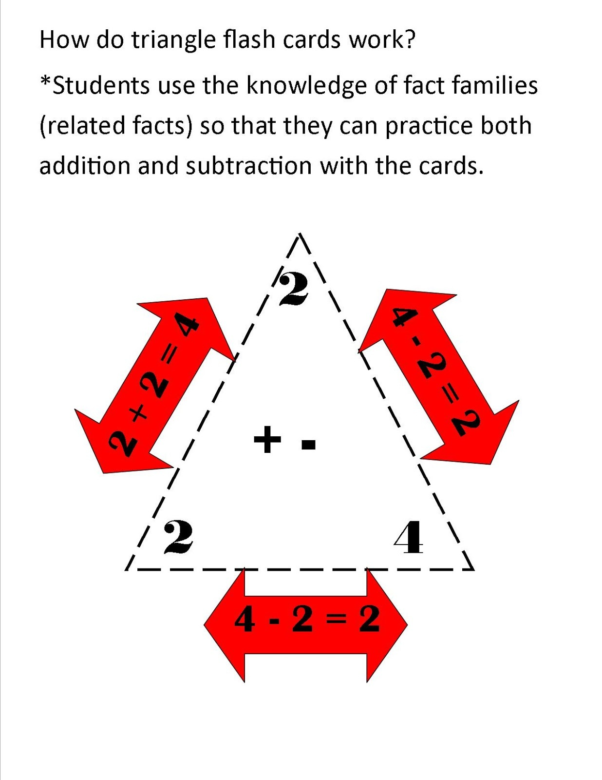 Printable Fact Triangles Worksheets