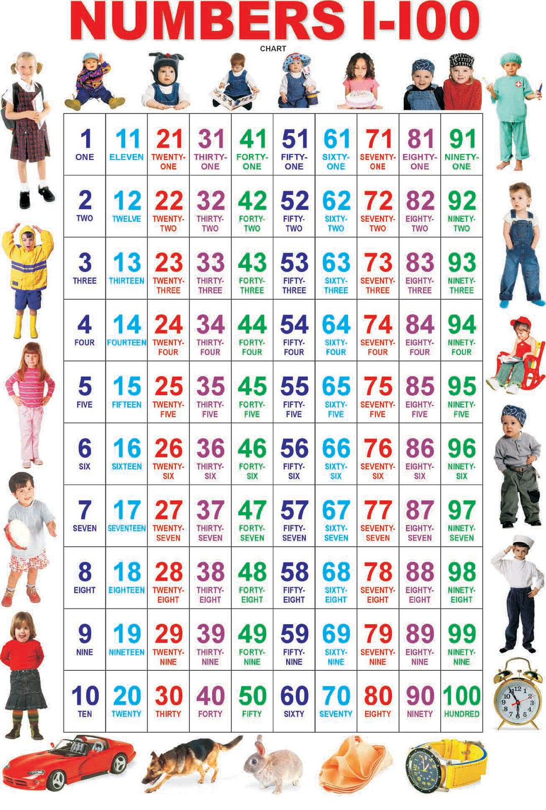 Printable Number Chart 1 100