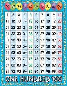 Number chart printable also hunt hankk rh