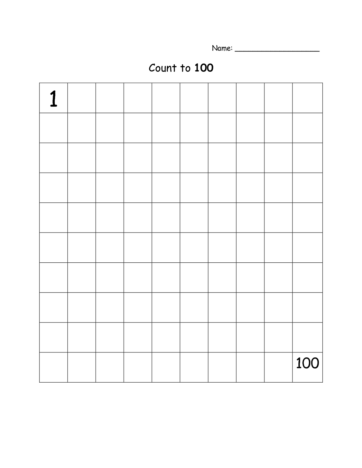 Blank Number Line Printable That Are Effortless