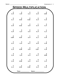 Easy and Simple 3 Times Table Worksheets | Activity Shelter