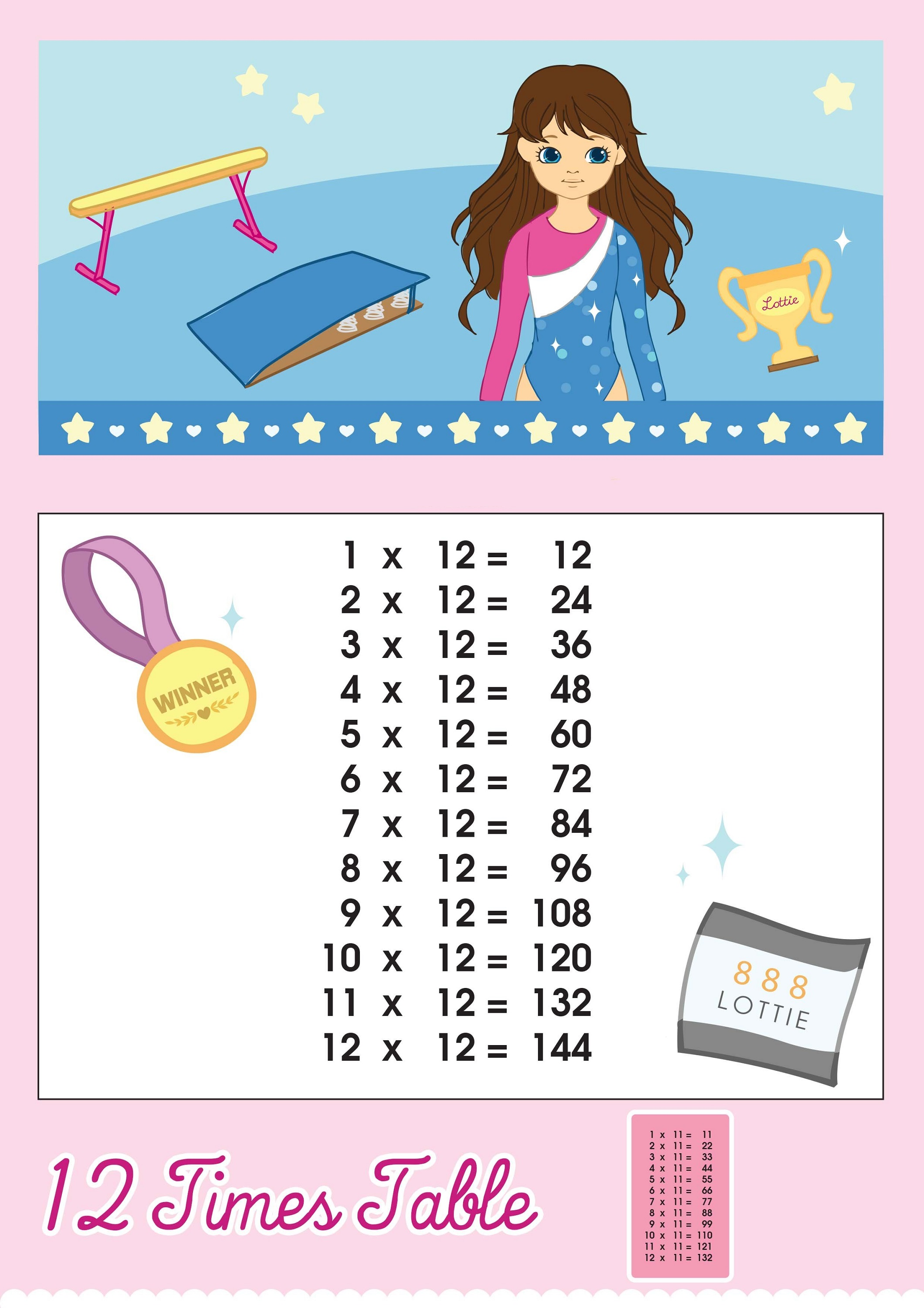Multiplications By 12 Times Table