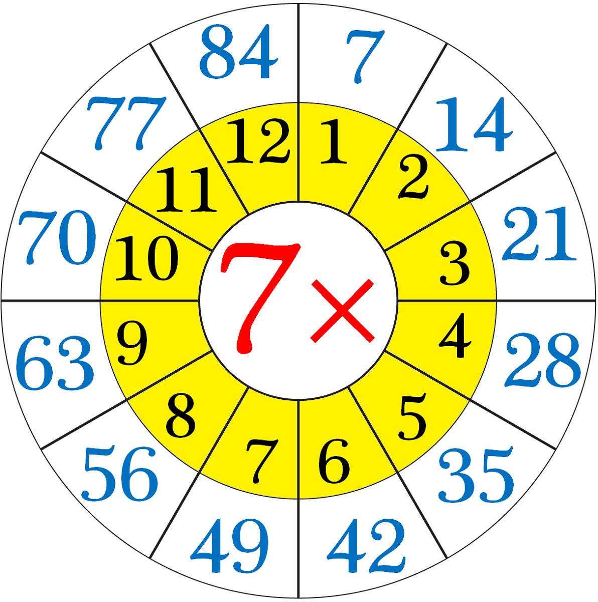 Printable 7 Times Table Charts