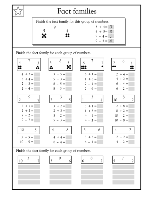 small resolution of Fact Family Worksheets for First Grade   Activity Shelter