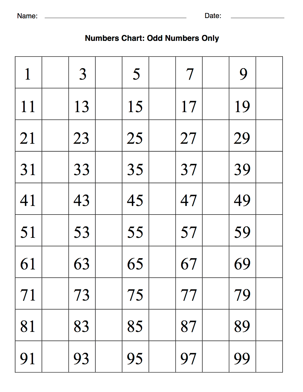 Counting Numbers To 100 Worksheets