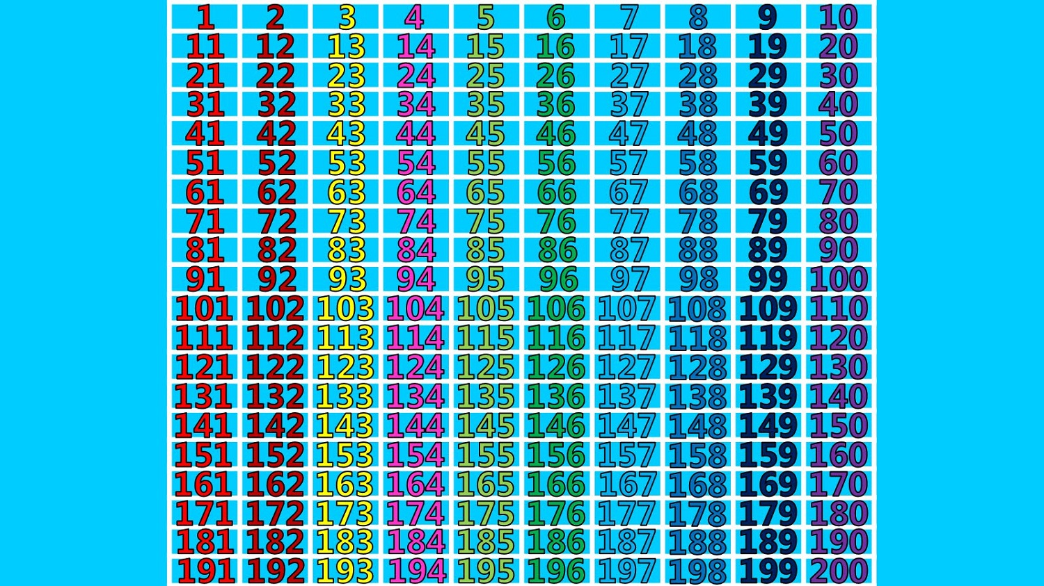 Free Number Charts 1 200