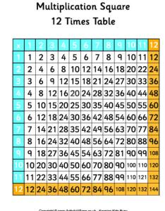 To up times tables imgarcade table multiplication  printable also rh mathematic spot