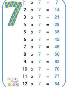 times tables chart also seatle davidjoel rh