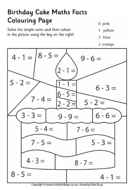 Birthday Cake Maths Facts Colouring Page