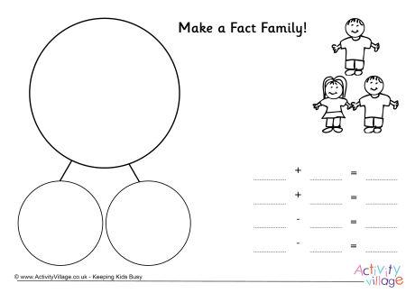Make a Fact Family Mat Blank