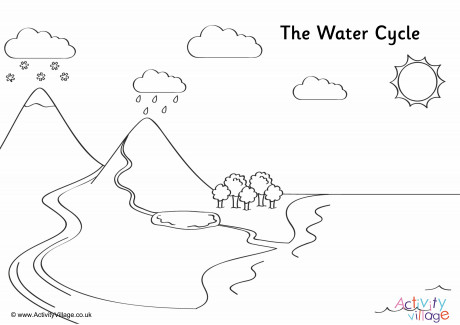 Water Cycle Colouring Page 3