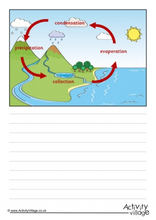labelled diagram of water cycle 1995 honda civic wiring radio the story paper 2