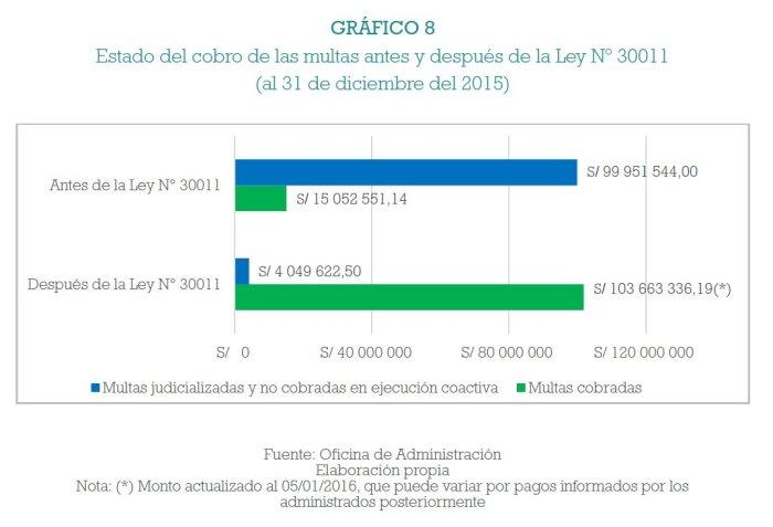 fiscalizacion_ambiental_multas_oefa_actualidad_ambiental_15