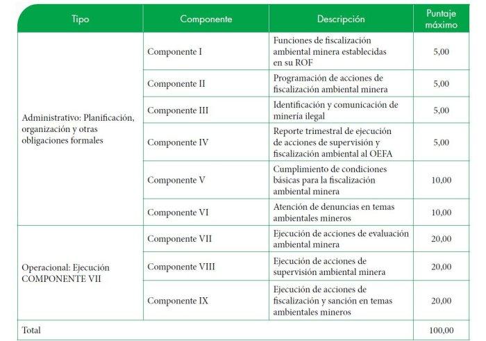 gobierno_regional_madre_de_dios_mineria_ilegal_actualidad_ambiental_3