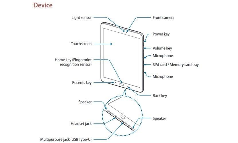Se filtra el manual de usuario de la Galaxy Tab S3