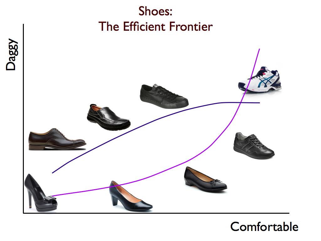 Shoe frontier2.001