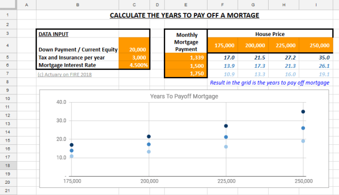 When Can I Pay Off My Mortgage? - actuary on FIRE