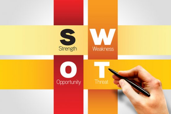 What is a SWOT Matrix?