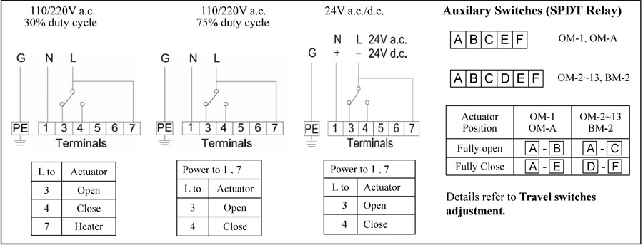 Wiring Diagram For Quarter Turn Electric Actuators ELECTRIC
