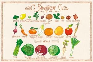 calendrier fruits et légumes février