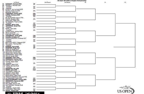 Tableau US Open 2013 Messieurs Dames Tirage au sort